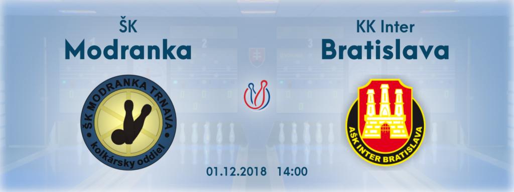 11 kolo interliga sk modranka kk inter bratislava kolky 2018 2019